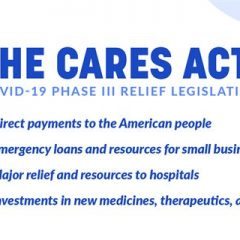 Basics About The Economic Impact Payments Approved For Individuals In CARES Act